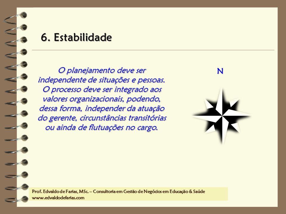 6. Estabilidade