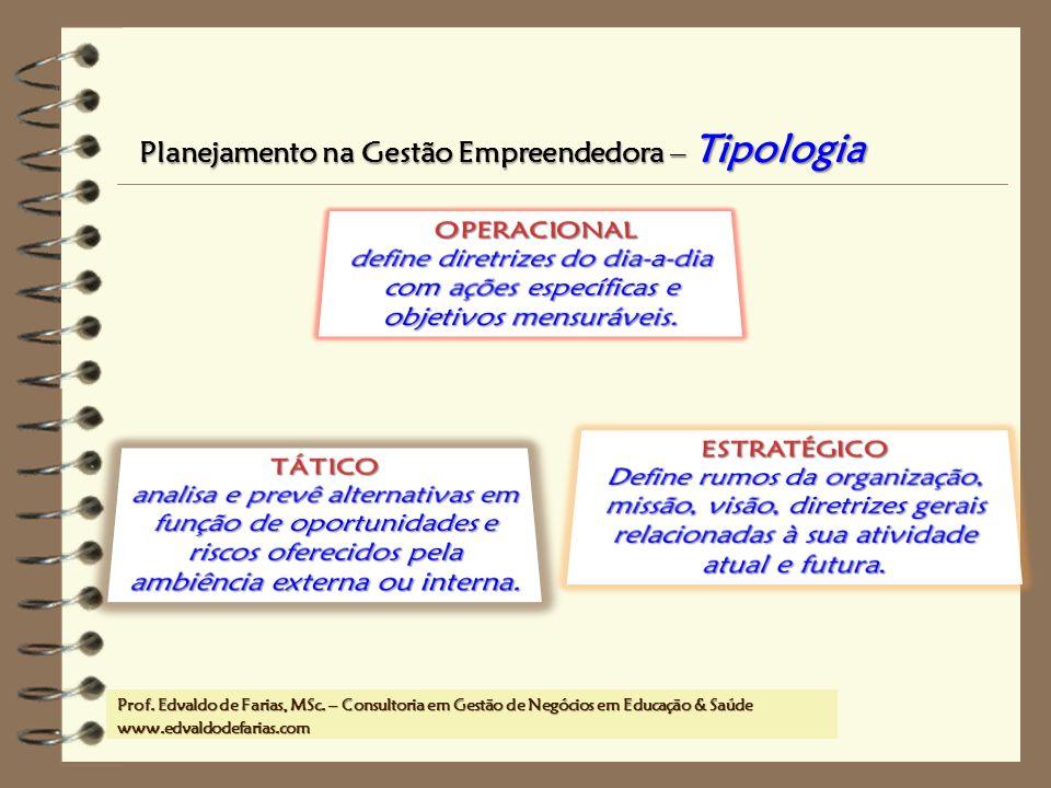 Planejamento na Gestão Empreendedora – Tipologia