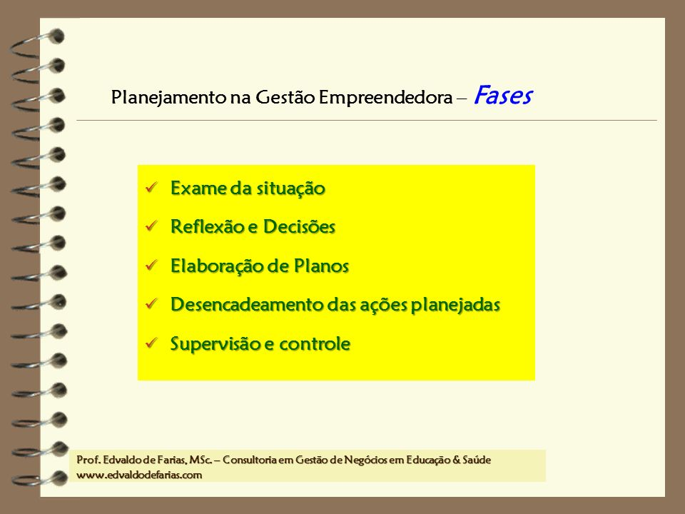 Planejamento na Gestão Empreendedora – Fases