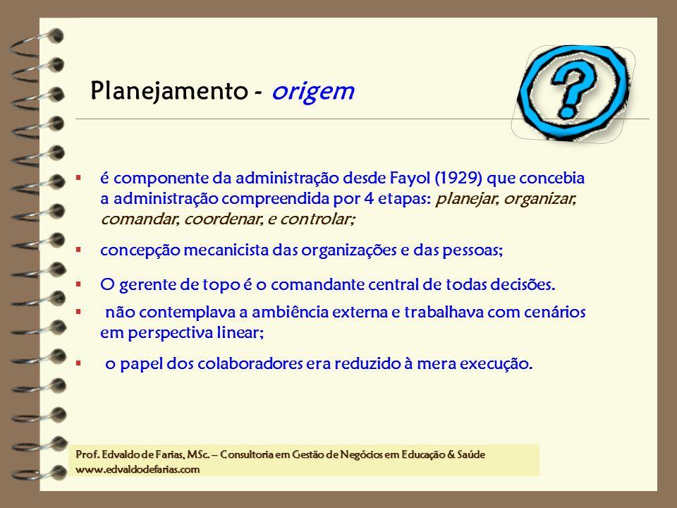 Planejamento - origem