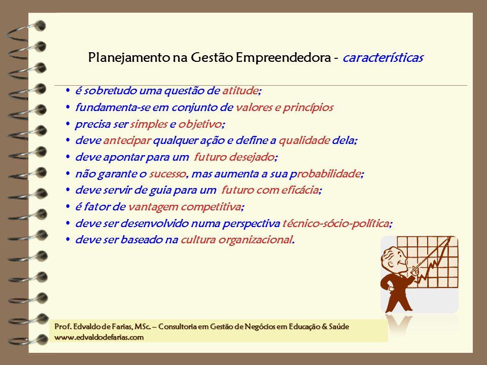 Planejamento na Gestão Empreendedora - características