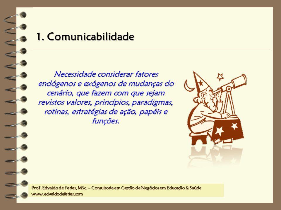 1. Comunicabilidade