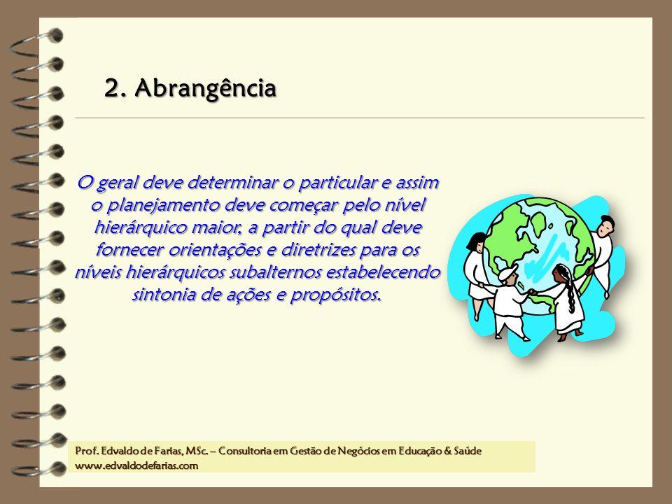 2. Abrangência