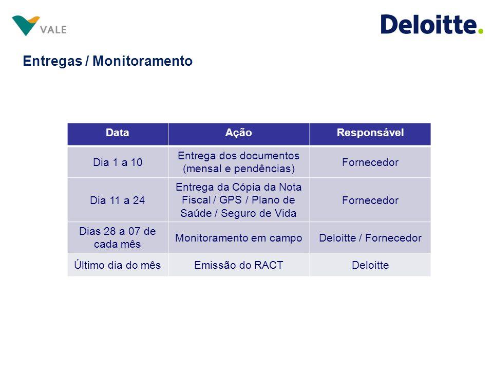 Entregas / Monitoramento