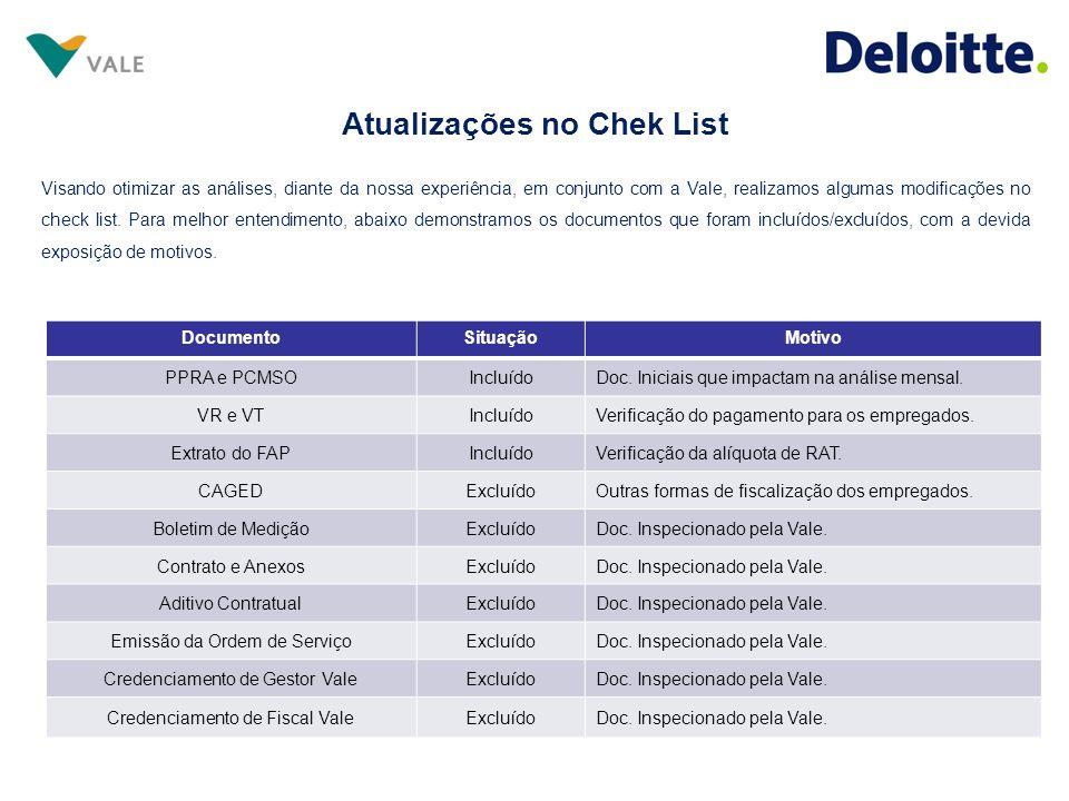 Atualizações no Chek List