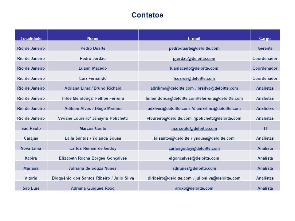 Contatos 68 Localidade Nome E-mail Cargo Rio de Janeiro Pedro Duarte