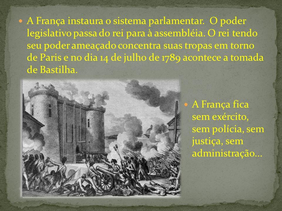 A França instaura o sistema parlamentar