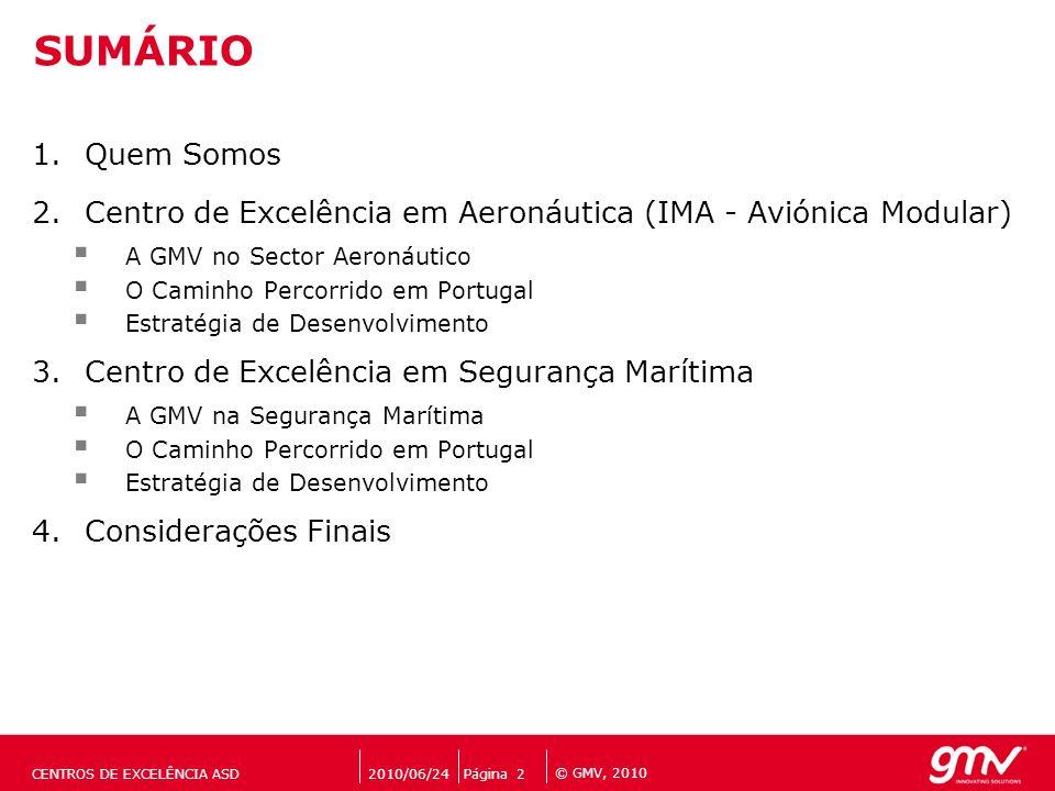 SUMÁRIO Quem Somos. Centro de Excelência em Aeronáutica (IMA - Aviónica Modular) A GMV no Sector Aeronáutico.