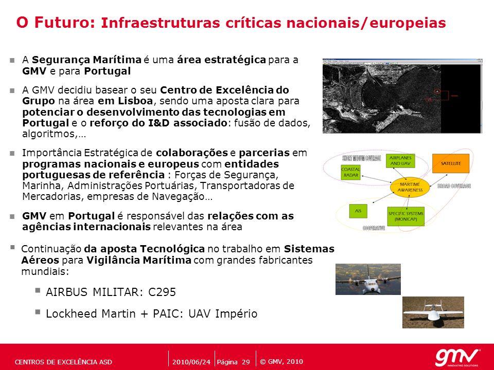 O Futuro: Infraestruturas críticas nacionais/europeias