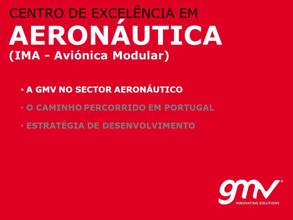 AERONÁUTICA CENTRO DE EXCELÊNCIA EM (IMA - Aviónica Modular)