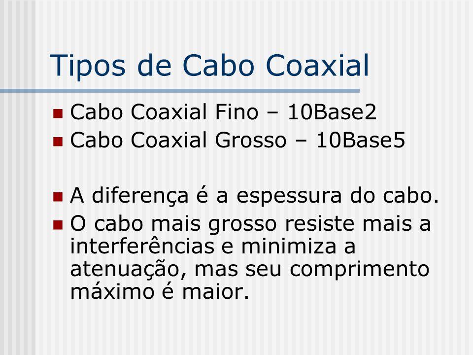Tipos de Cabo Coaxial Cabo Coaxial Fino – 10Base2