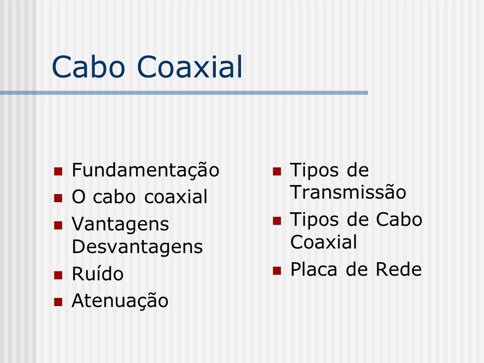 Cabo Coaxial Fundamentação O cabo coaxial Vantagens Desvantagens Ruído