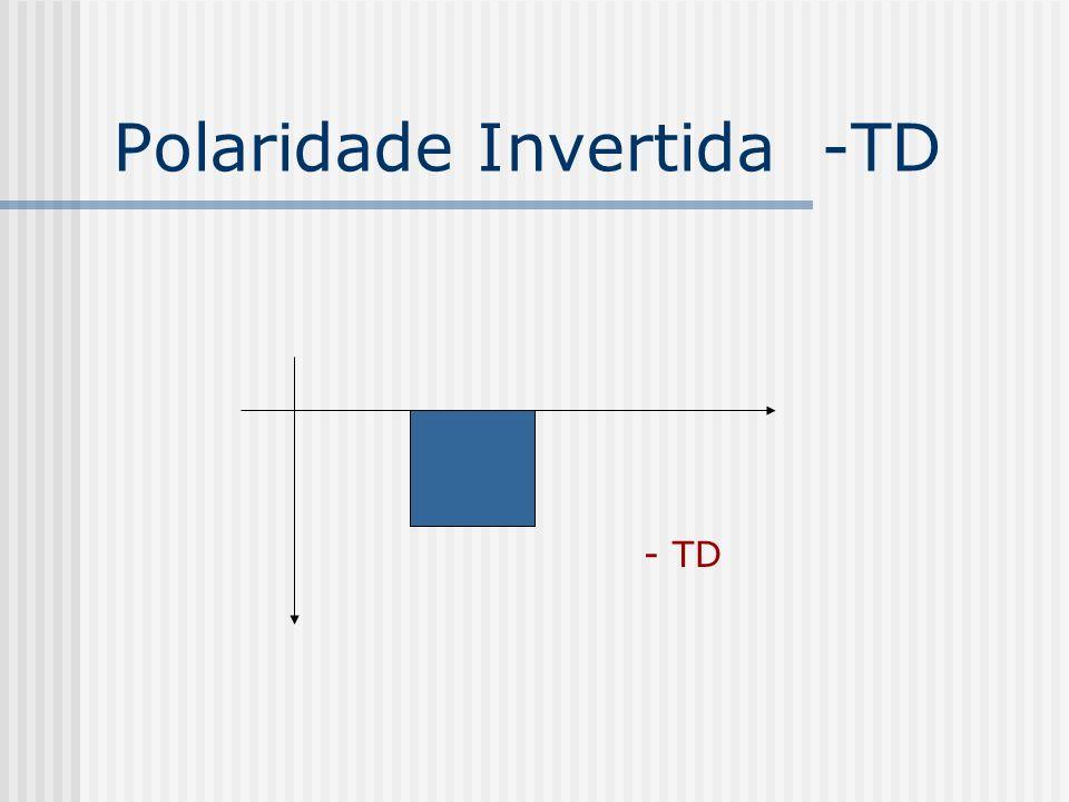 Polaridade Invertida -TD