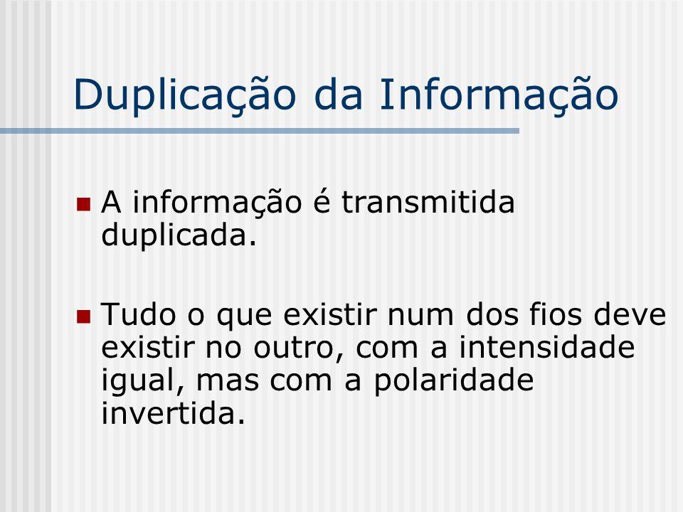 Duplicação da Informação