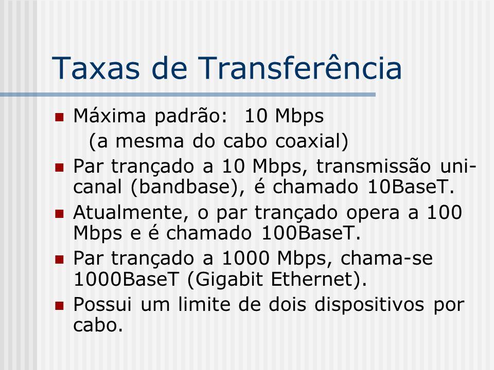 Taxas de Transferência