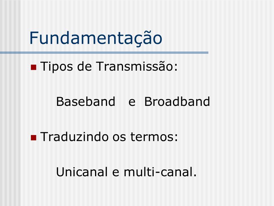 Fundamentação Tipos de Transmissão: Baseband e Broadband