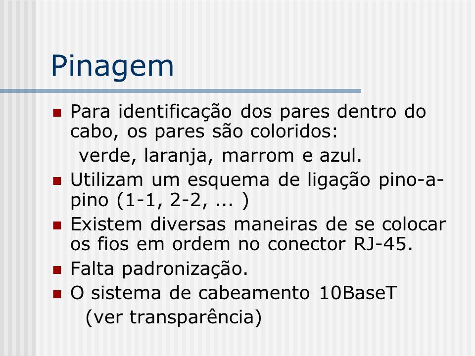 Pinagem Para identificação dos pares dentro do cabo, os pares são coloridos: verde, laranja, marrom e azul.
