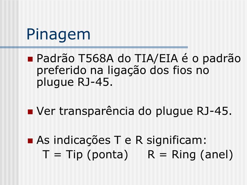 Pinagem Padrão T568A do TIA/EIA é o padrão preferido na ligação dos fios no plugue RJ-45. Ver transparência do plugue RJ-45.