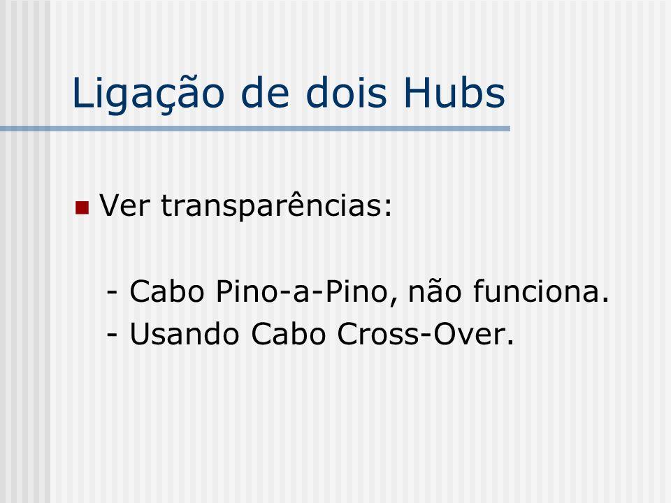Ligação de dois Hubs Ver transparências: