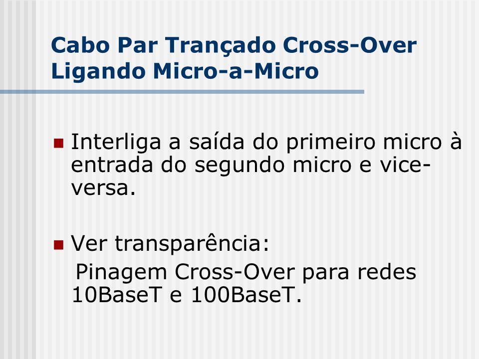Cabo Par Trançado Cross-Over Ligando Micro-a-Micro