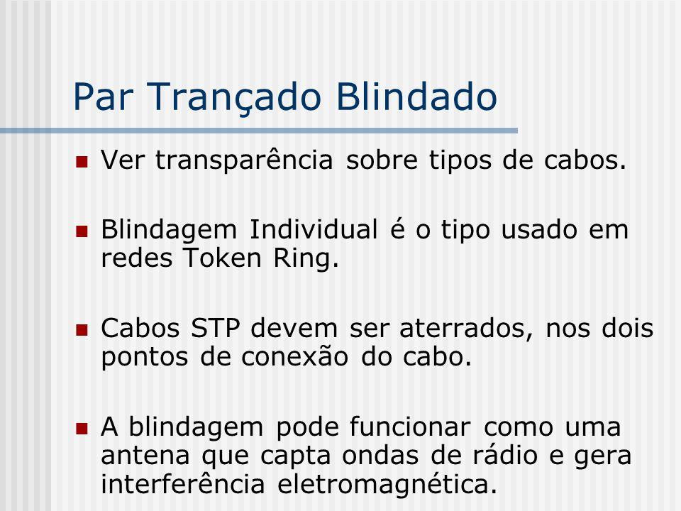 Par Trançado Blindado Ver transparência sobre tipos de cabos.