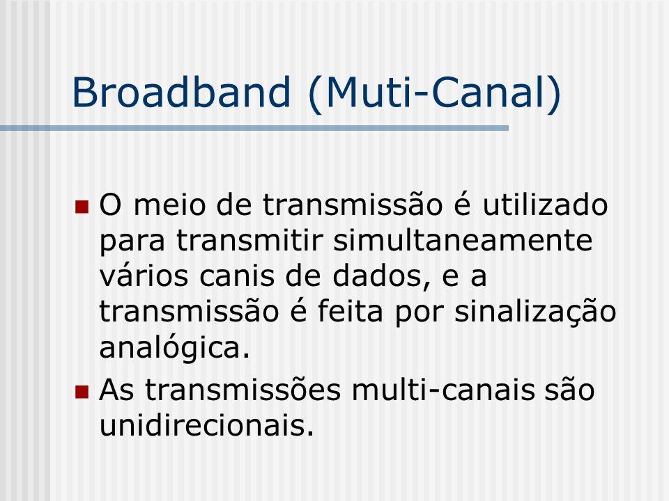 Broadband (Muti-Canal)