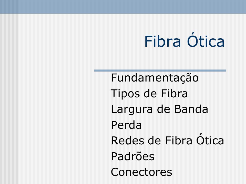 Fibra Ótica Fundamentação Tipos de Fibra Largura de Banda Perda