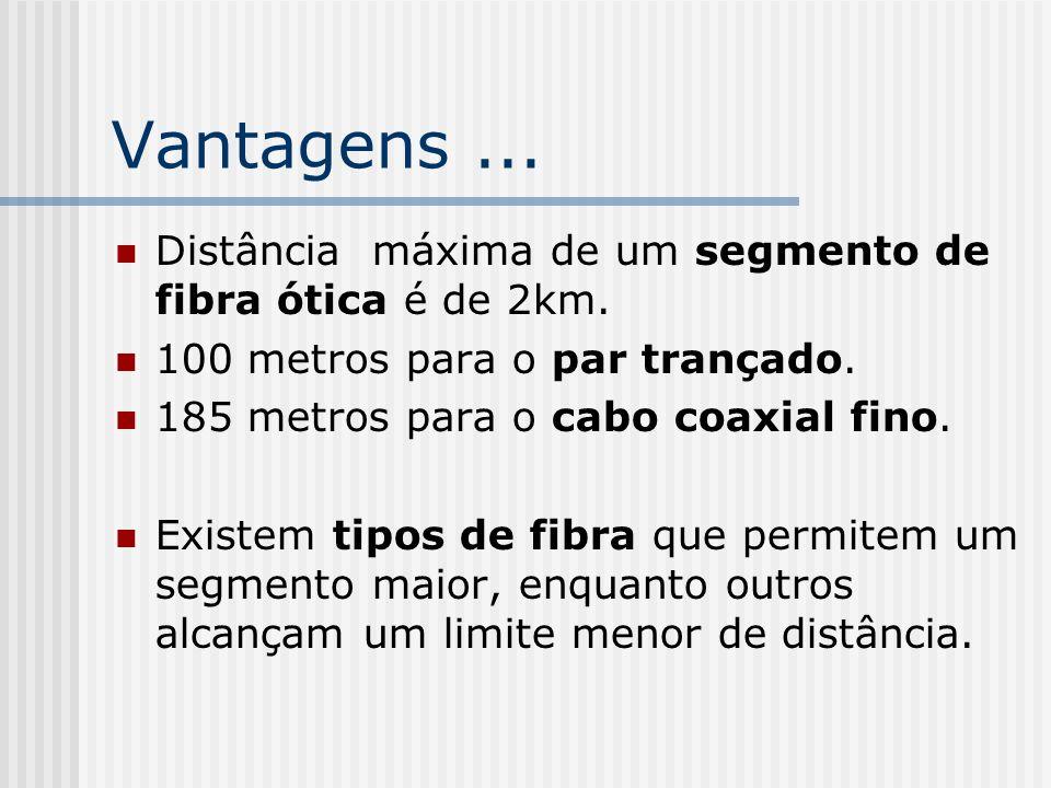 Vantagens ... Distância máxima de um segmento de fibra ótica é de 2km.
