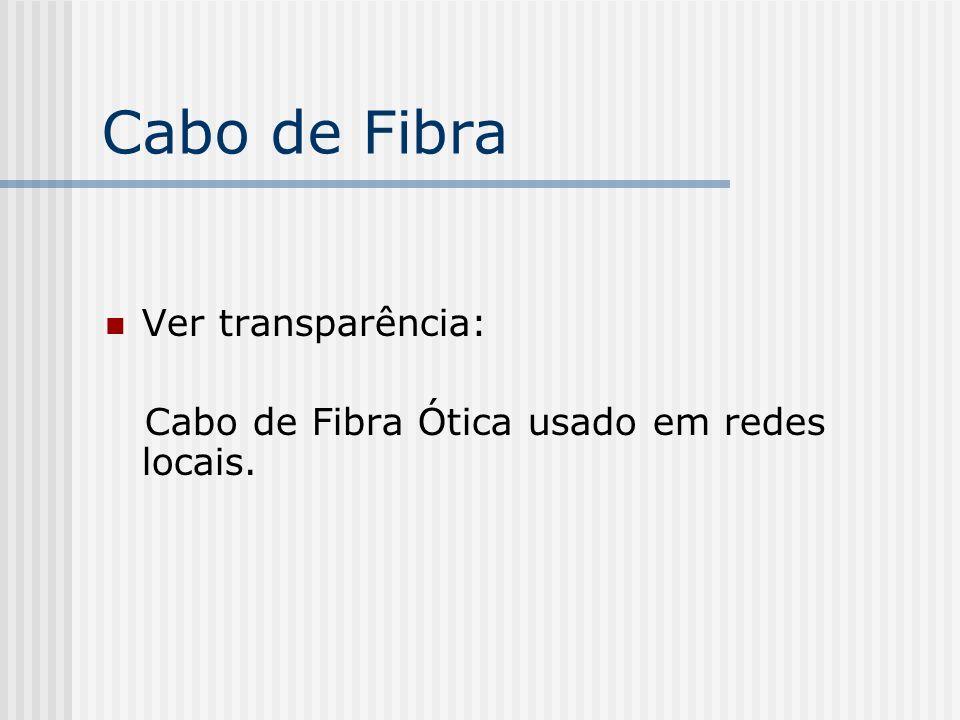 Cabo de Fibra Ver transparência: