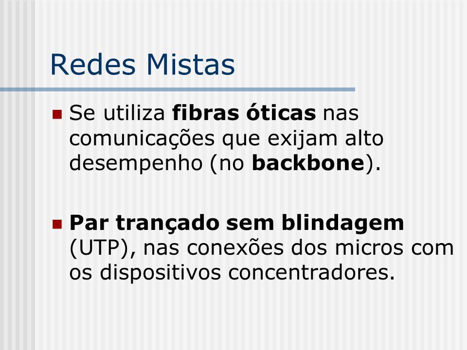 Redes Mistas Se utiliza fibras óticas nas comunicações que exijam alto desempenho (no backbone).