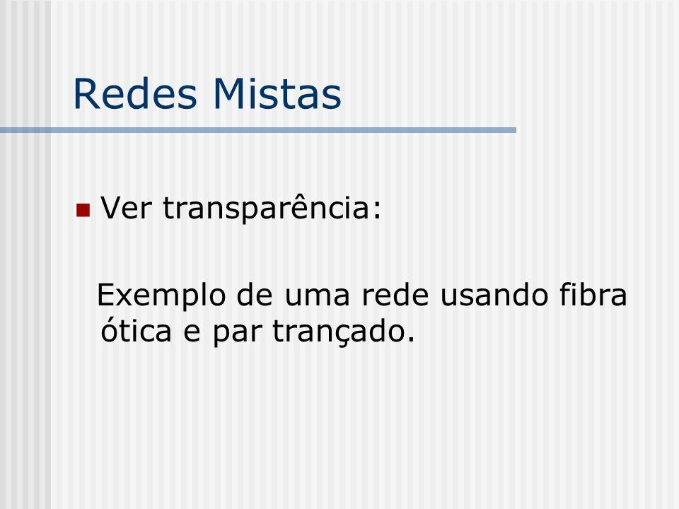 Redes Mistas Ver transparência: