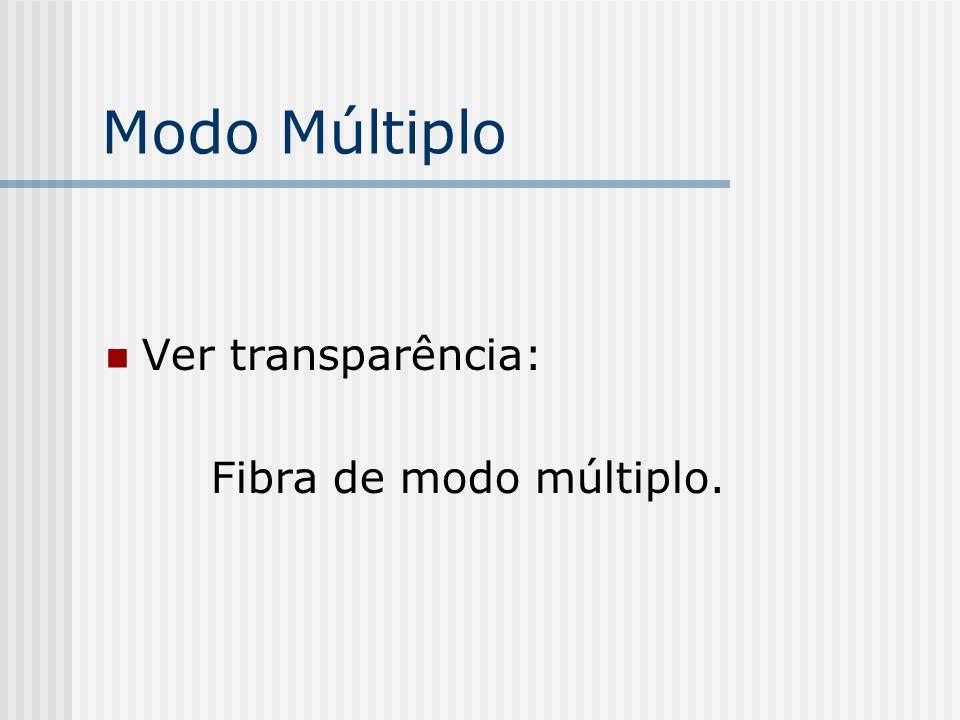 Modo Múltiplo Ver transparência: Fibra de modo múltiplo.