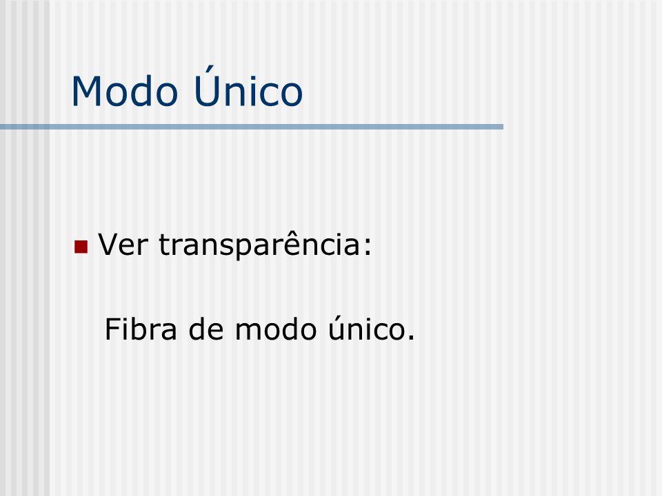 Modo Único Ver transparência: Fibra de modo único.