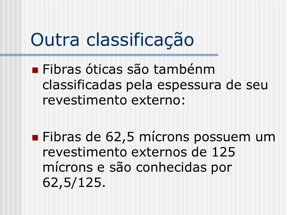 Outra classificação Fibras óticas são tambénm classificadas pela espessura de seu revestimento externo: