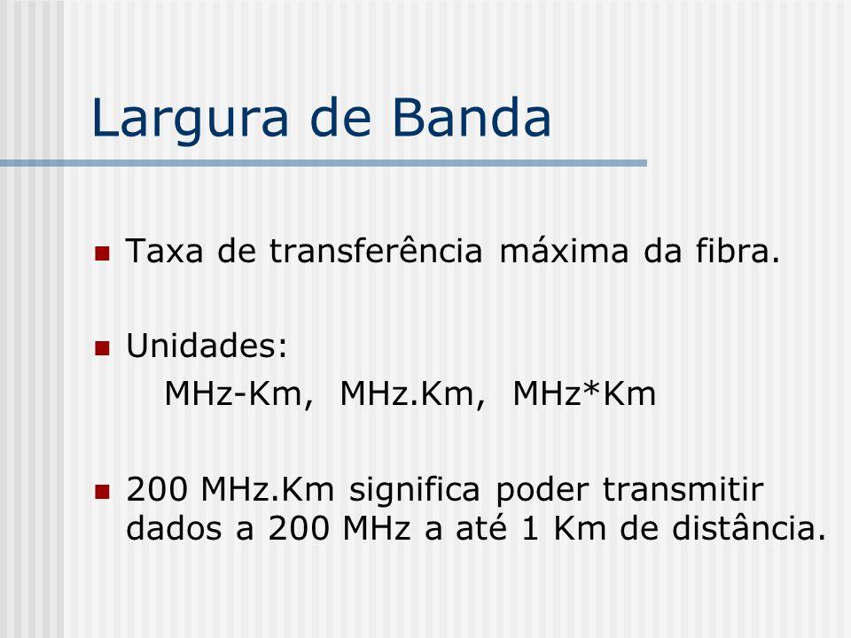 Largura de Banda Taxa de transferência máxima da fibra. Unidades: