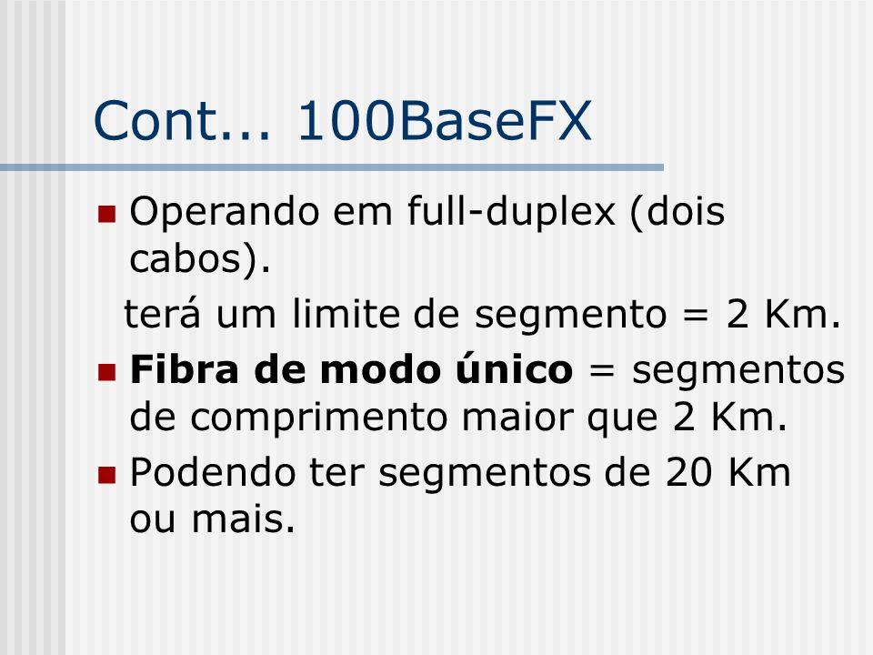 Cont... 100BaseFX Operando em full-duplex (dois cabos).