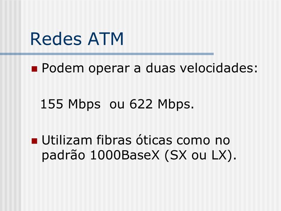 Redes ATM Podem operar a duas velocidades: 155 Mbps ou 622 Mbps.