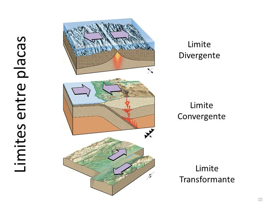 Limites entre placas Limite Divergente Limite Convergente