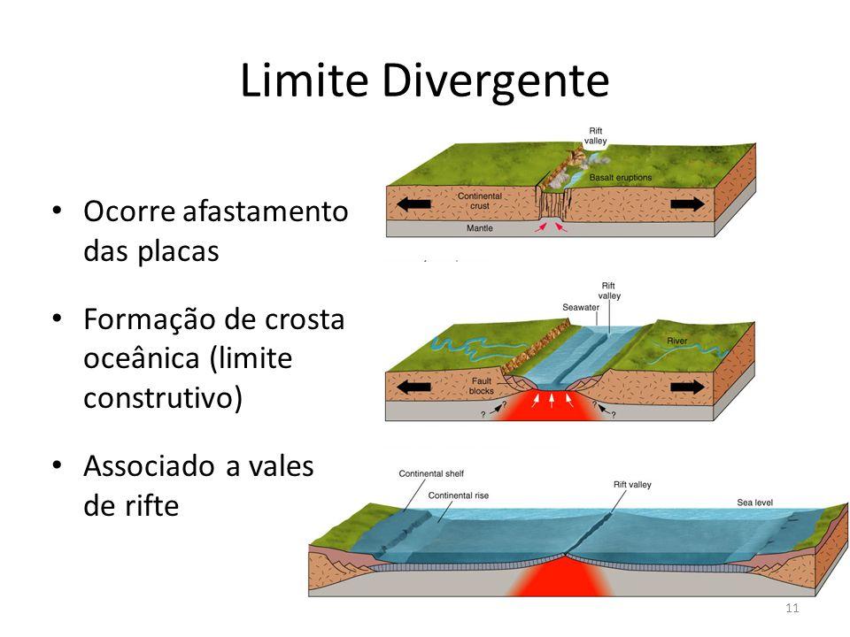 Limite Divergente Ocorre afastamento das placas