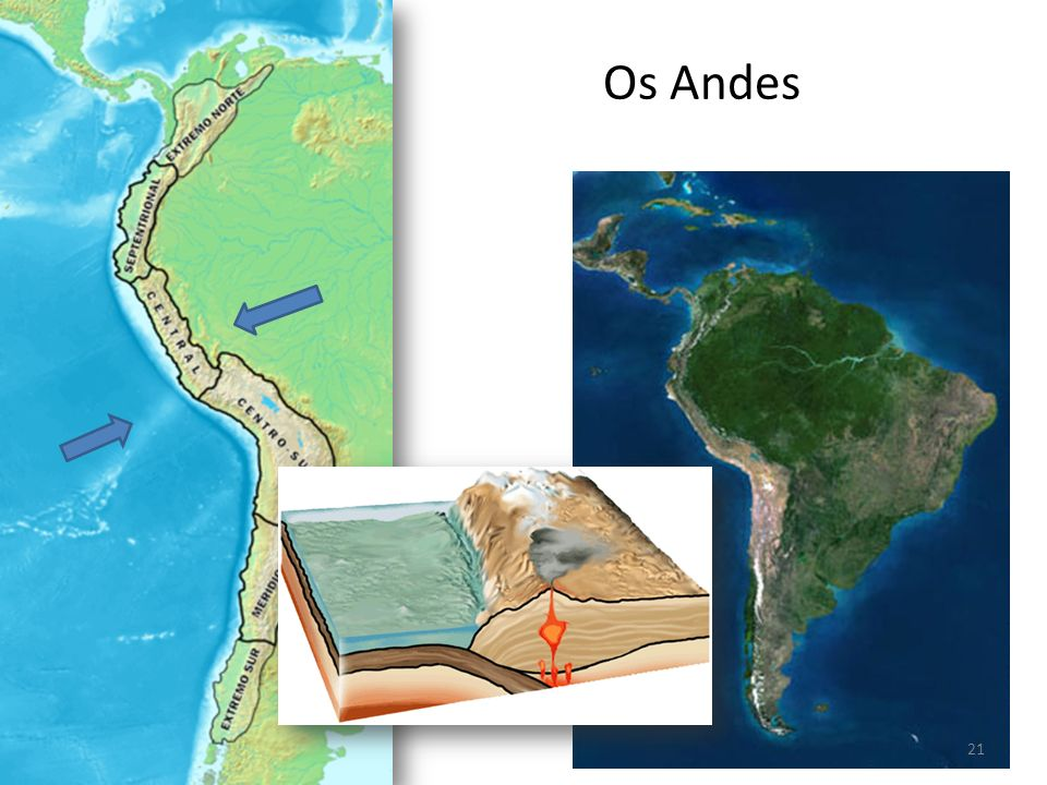 Os Andes