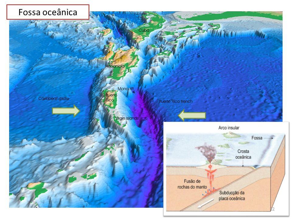 Fossa oceânica