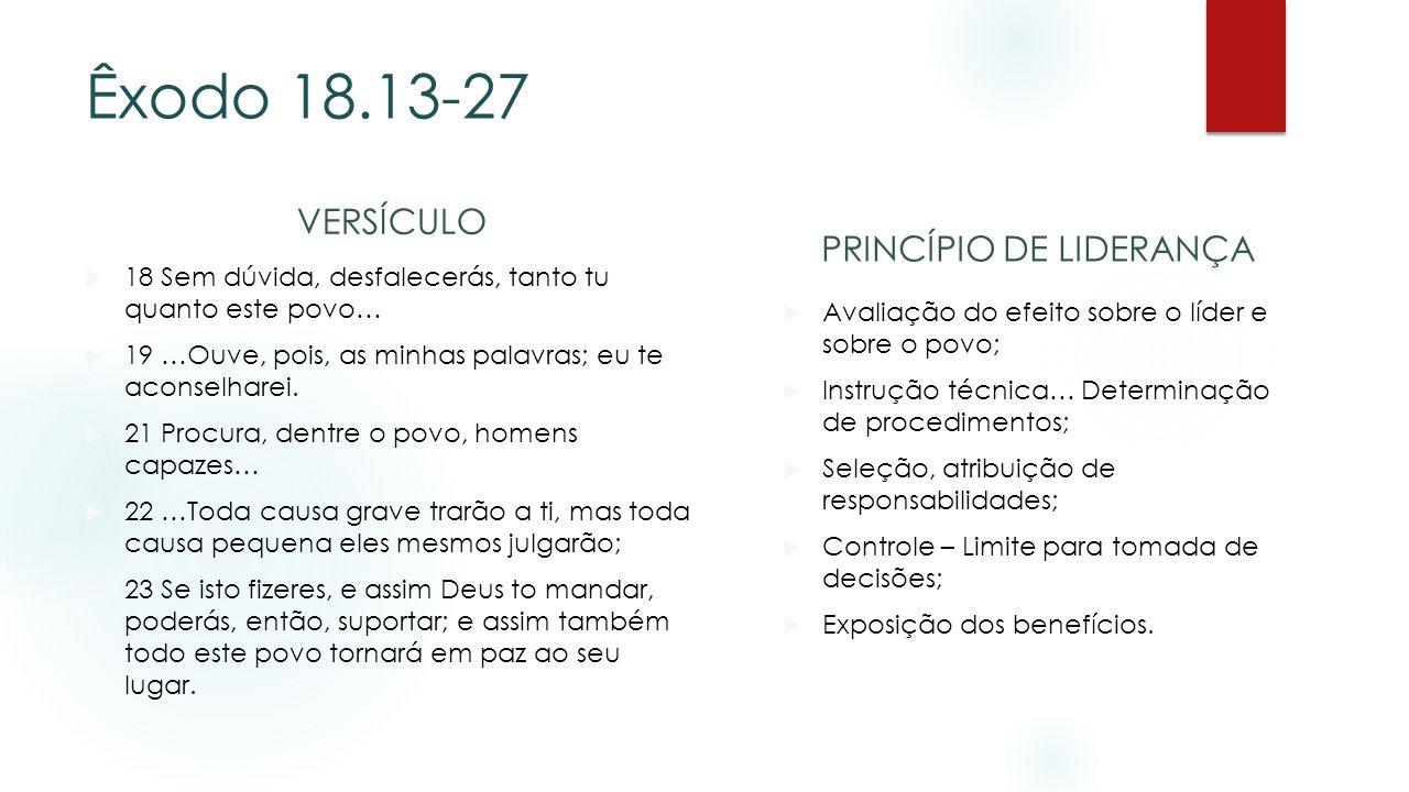 PRINCÍPIO DE LIDERANÇA