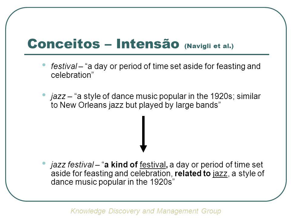Conceitos – Intensão (Navigli et al.)