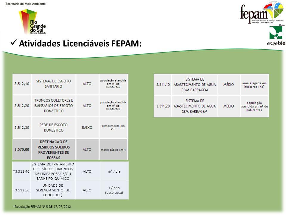 UNIDADE DE GERENCIAMENTO DE LODO (UGL)