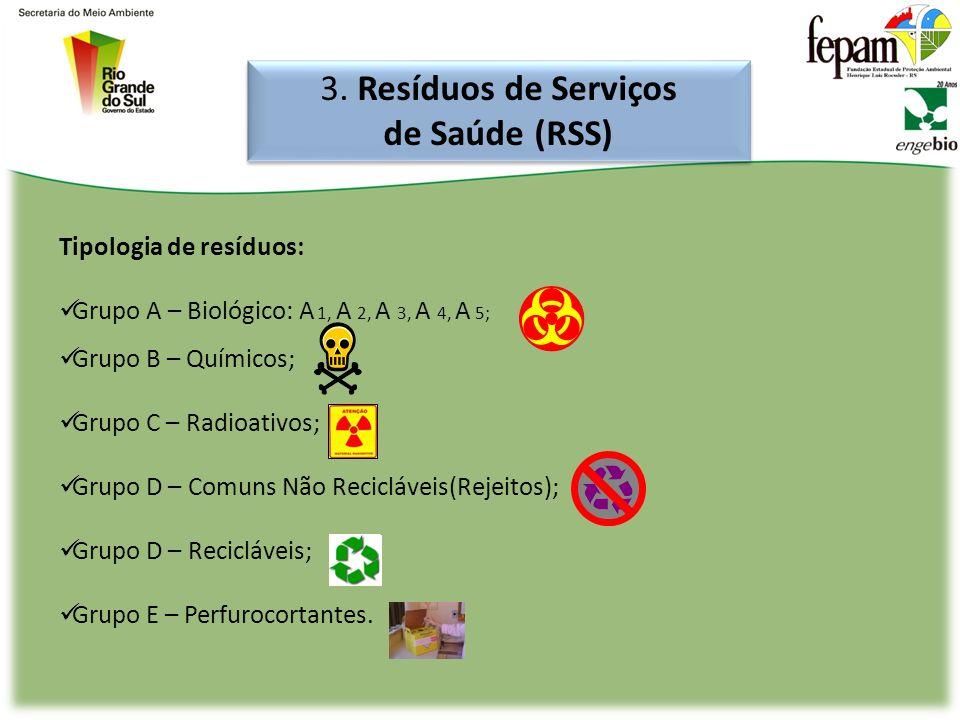 3. Resíduos de Serviços de Saúde (RSS) Tipologia de resíduos:
