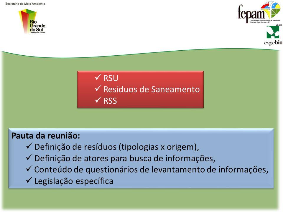RSU Resíduos de Saneamento. RSS. Pauta da reunião: Definição de resíduos (tipologias x origem), Definição de atores para busca de informações,