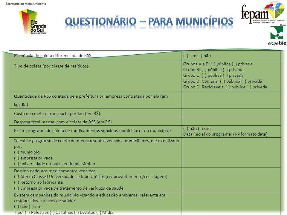 Questionário – para municípios