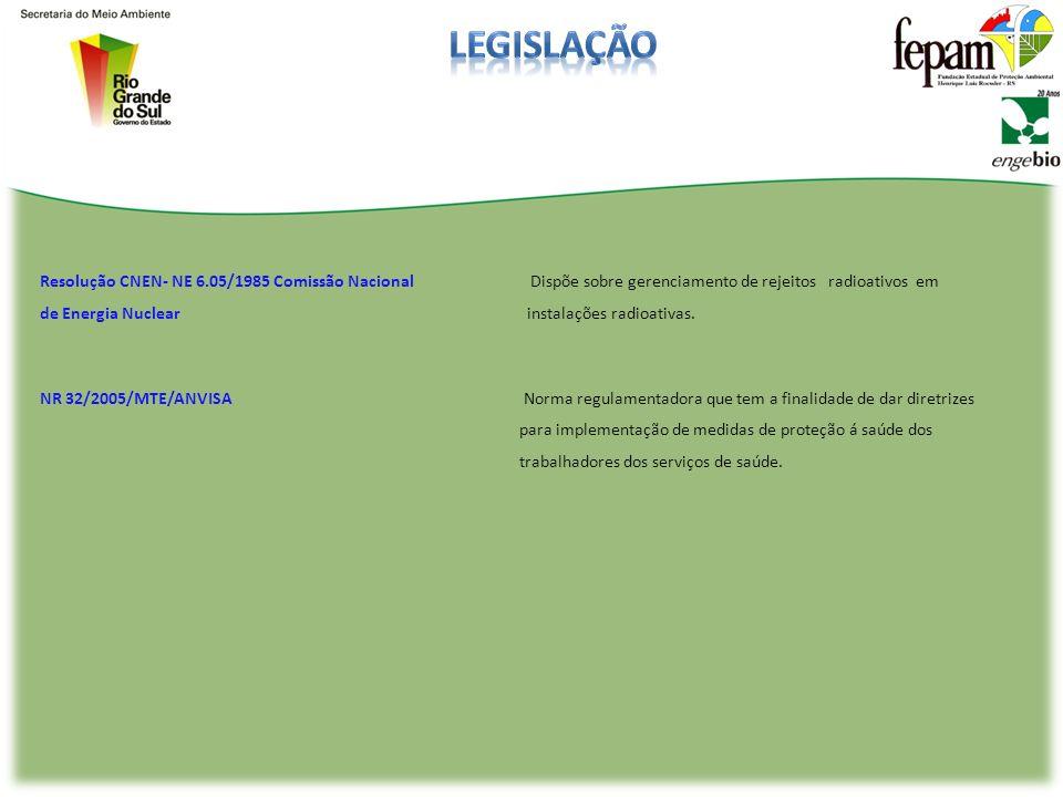 LEGISLAÇÃO Resolução CNEN- NE 6.05/1985 Comissão Nacional Dispõe sobre gerenciamento de rejeitos radioativos em.