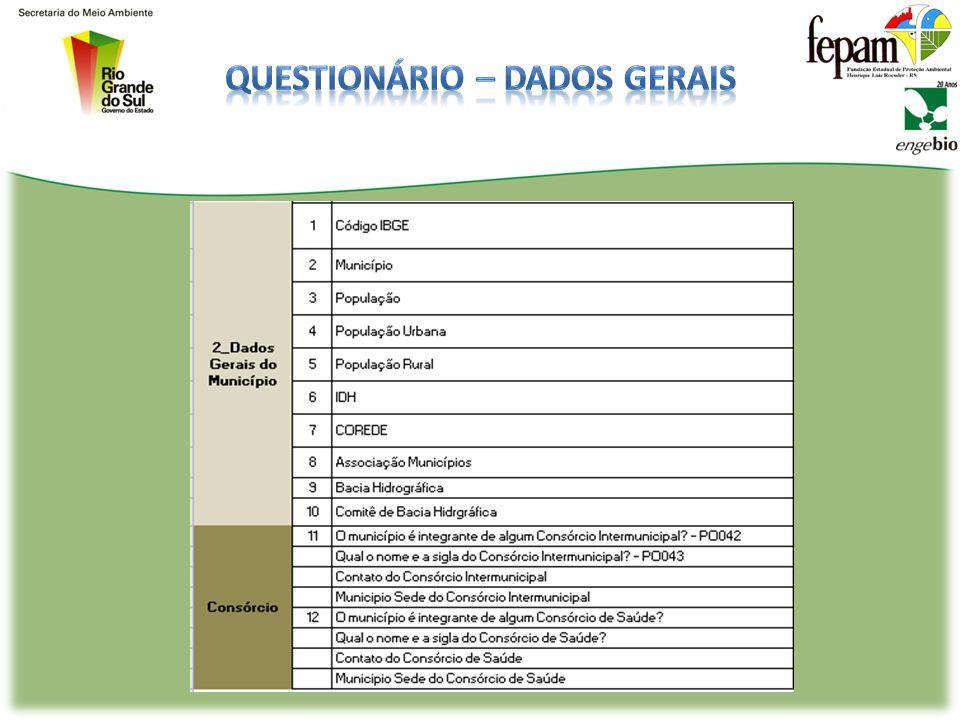 Questionário – Dados Gerais