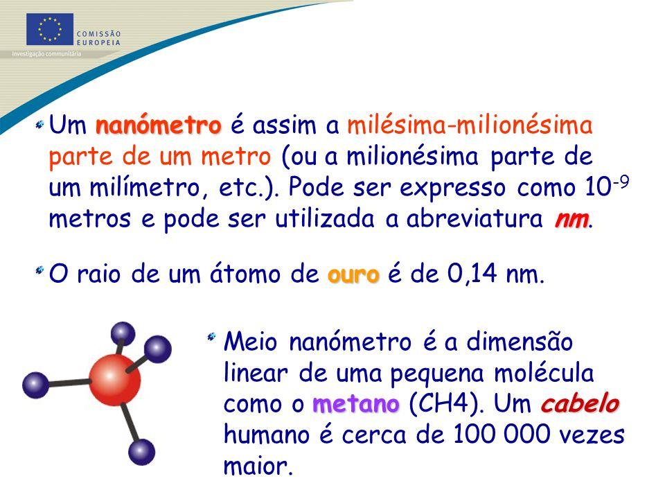 O raio de um átomo de ouro é de 0,14 nm.